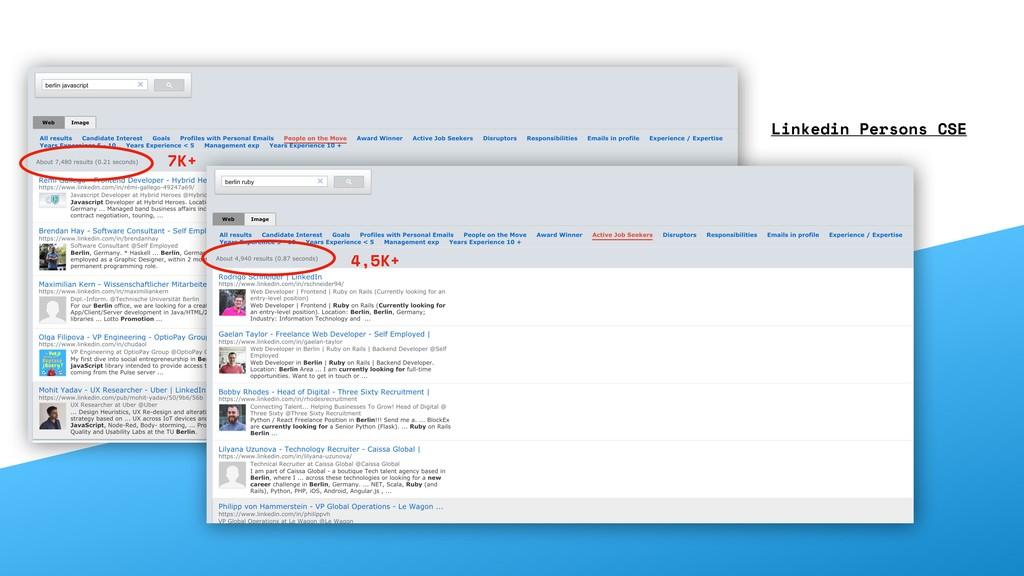 @SourcingDenis Google CSE Linkedin Persons CSE ...