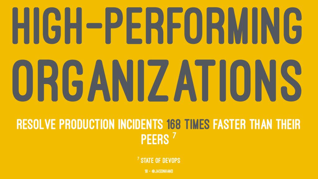 HIGH-PERFORMING ORGANIZATIONS resolve productio...