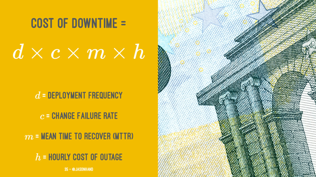 COST OF DOWNTIME = = Deployment frequency = Cha...