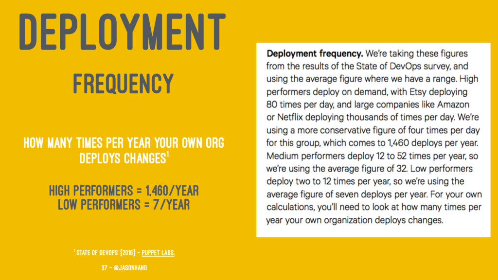 DEPLOYMENT FREQUENCY How many times per year yo...