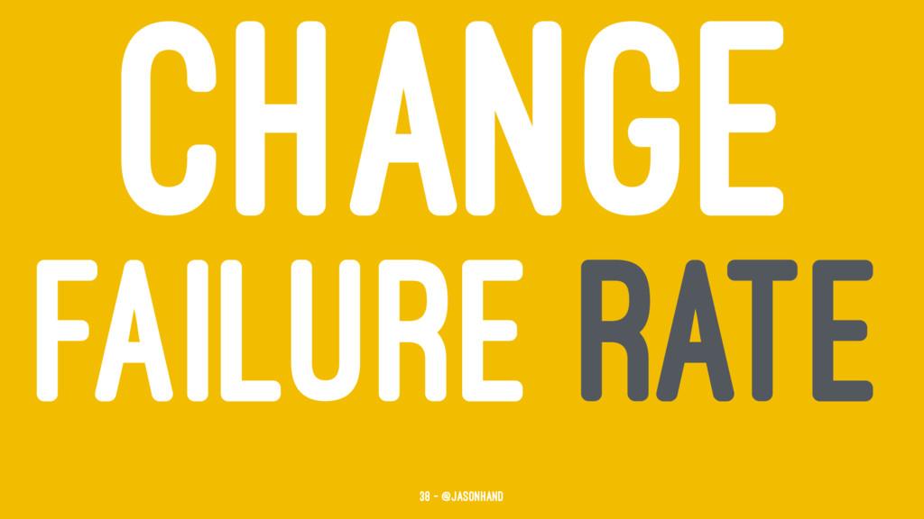 CHANGE FAILURE RATE 38 — @jasonhand