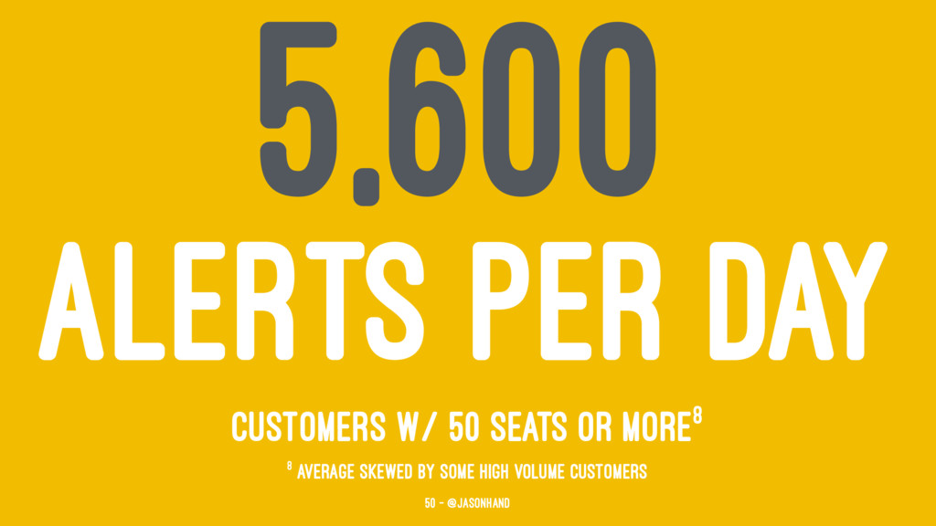 5,600 ALERTS PER DAY Customers w/ 50 seats or m...