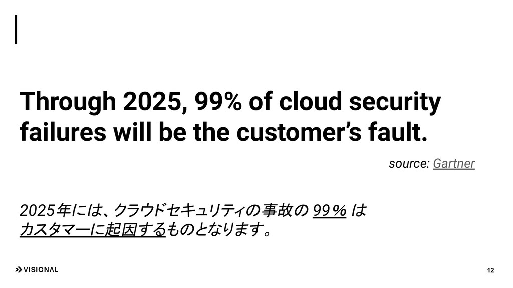 Through 2025, 99% of cloud security failures wi...