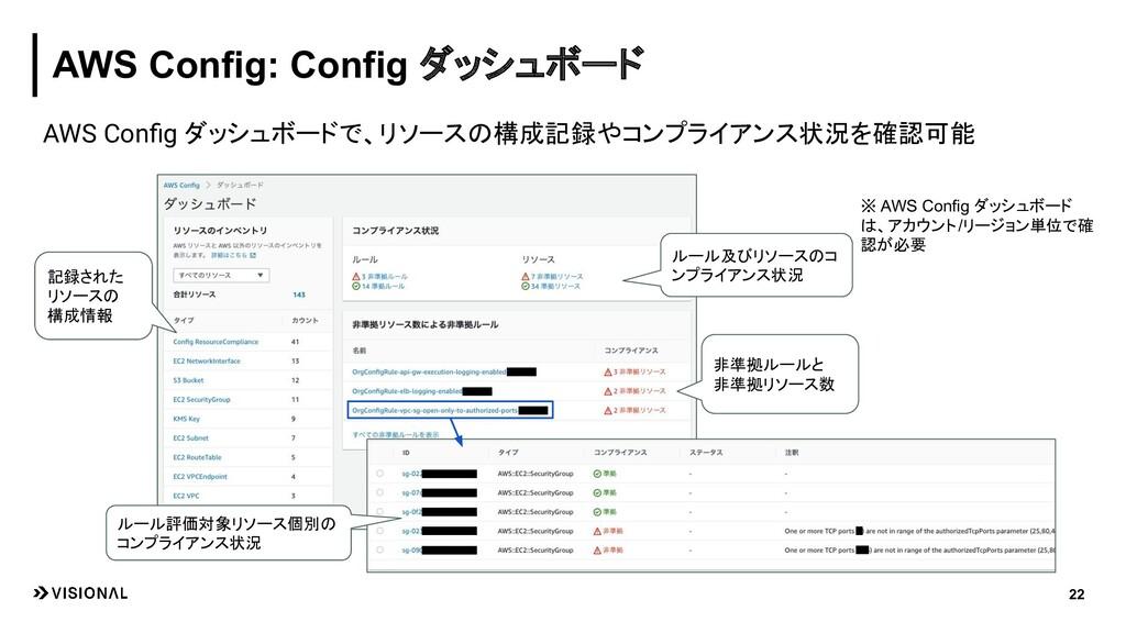 AWS Config ダッシュボードで、リソースの構成記録やコンプライアンス状況を確認可能 AW...