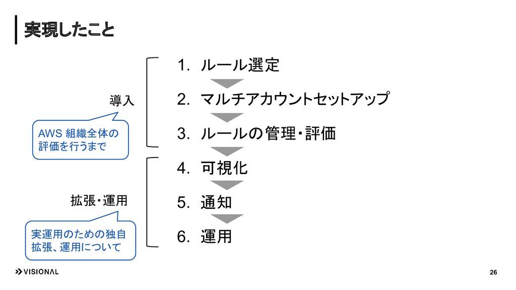 実現したこと 26 1. ルール選定 2. マルチアカウントセットアップ 3. ルールの管理・...