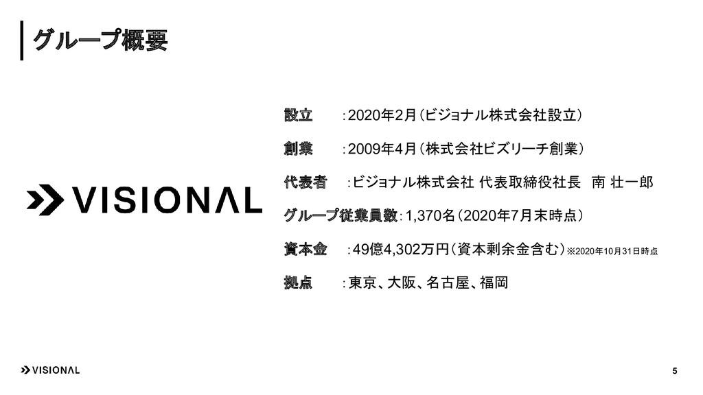 グループ概要 5 設立   :2020年2月(ビジョナル株式会社設立) 創業   :2009年...