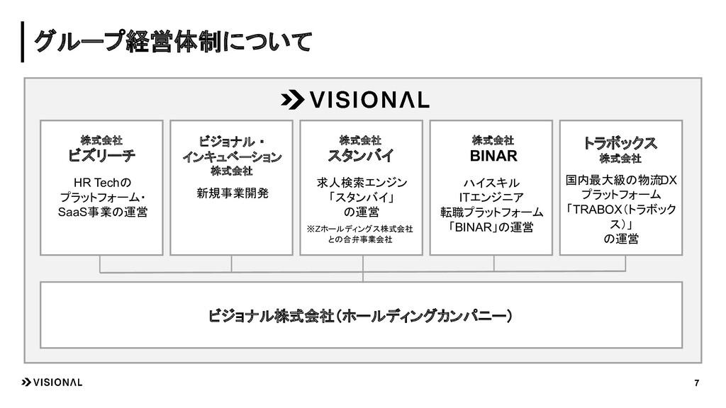 7 グループ経営体制について ビジョナル株式会社(ホールディングカンパニー)  株式会社 ビズ...