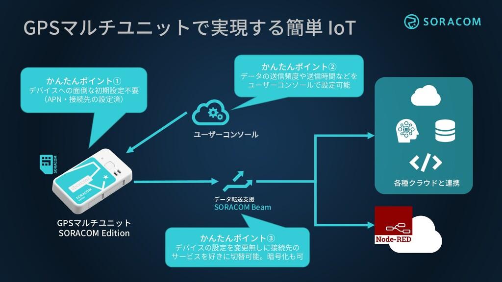 GPSマルチユニットで実現する簡単 IoT GPSマルチユニット SORACOM Editio...