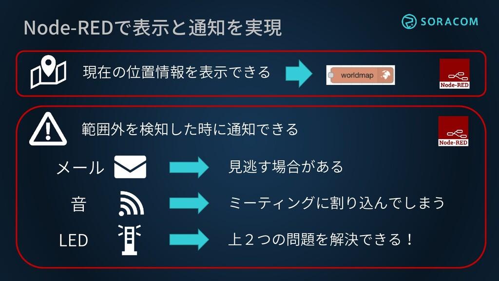 Node-REDで表示と通知を実現 現在の位置情報を表示できる 範囲外を検知した時に通知できる...