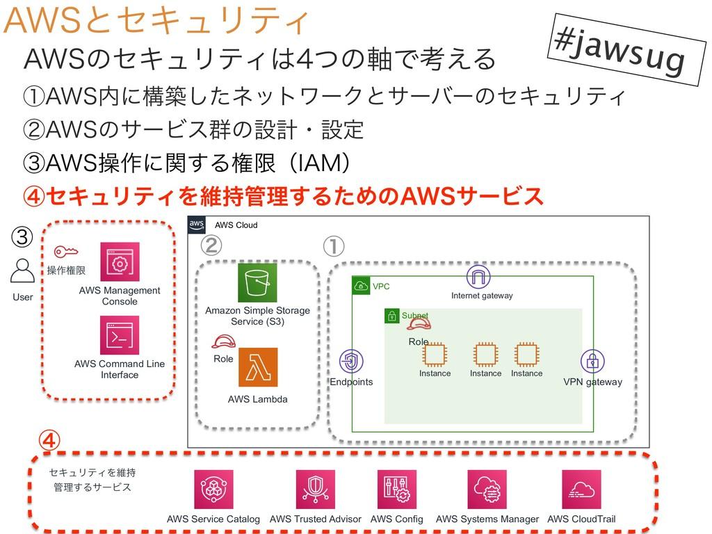 """""""84ͱηΩϡϦςΟ #jawsug """"84ͷηΩϡϦςΟͭͷ࣠Ͱߟ͑Δ ᶃ""""84ʹߏ..."""