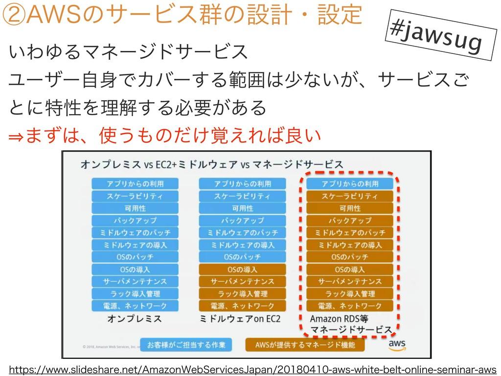 """ᶄ""""84ͷαʔϏε܈ͷઃܭɾઃఆ #jawsug ͍ΘΏΔϚωʔδυαʔϏε ϢʔβʔࣗͰ..."""