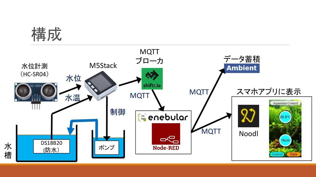 構成 水位計測 (HC-SR04) 水 槽 M5Stack DS18B20 (防水) MQTT...