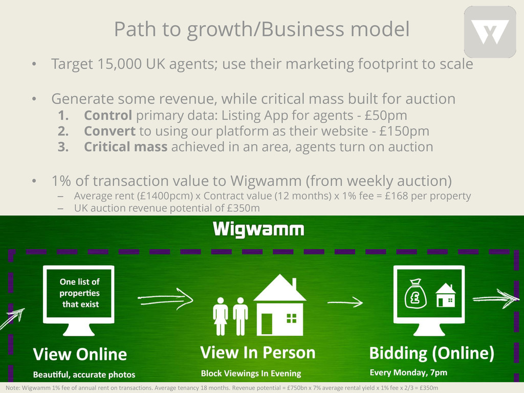 Path to growth/Business model • Target 15,000 U...