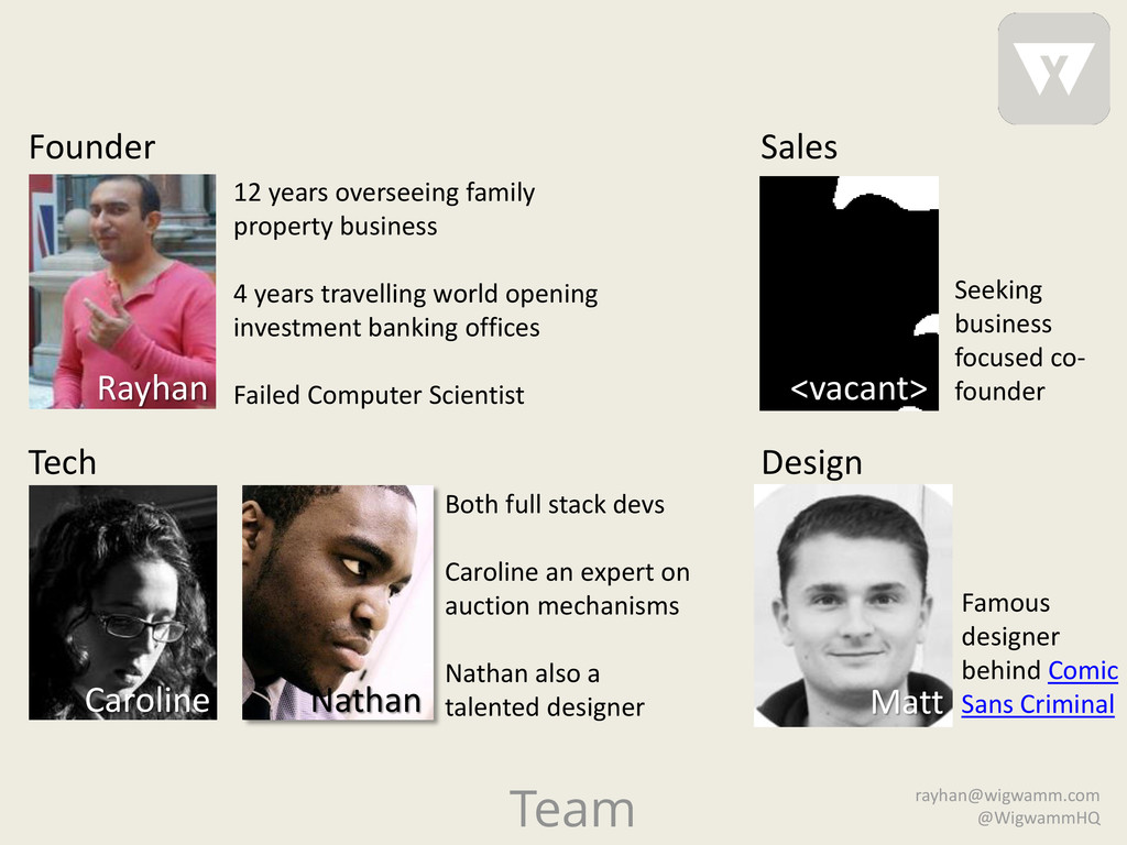 Team Founder Sales Tech Design Rayhan Nathan Ca...