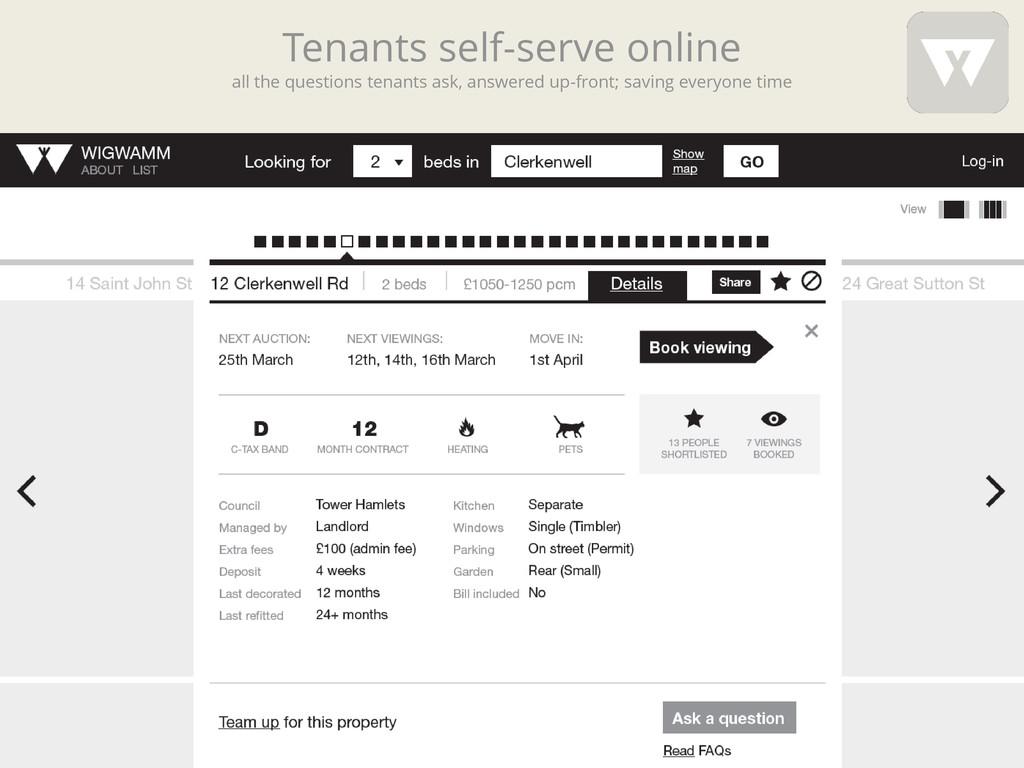Tenants self-serve online all the questions ten...