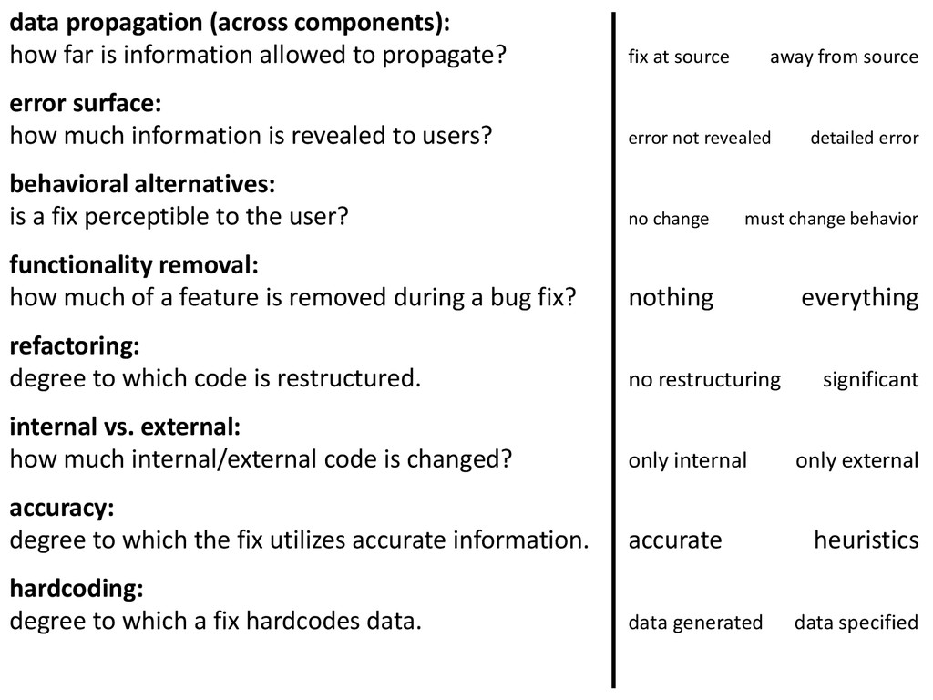 © Microsoft Corporation data propagation (acros...