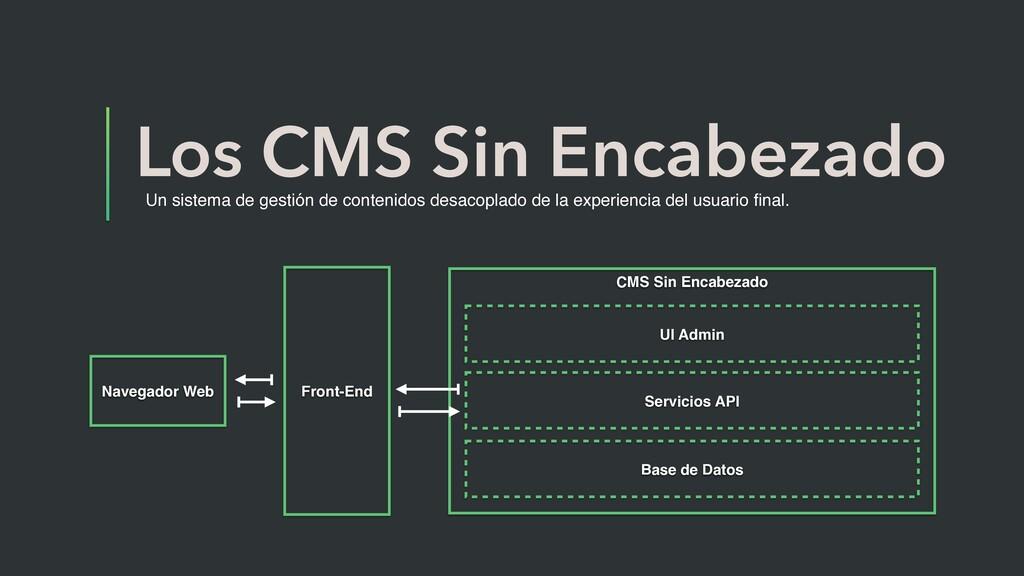 CMS Sin Encabezado Los CMS Sin Encabezado Un si...