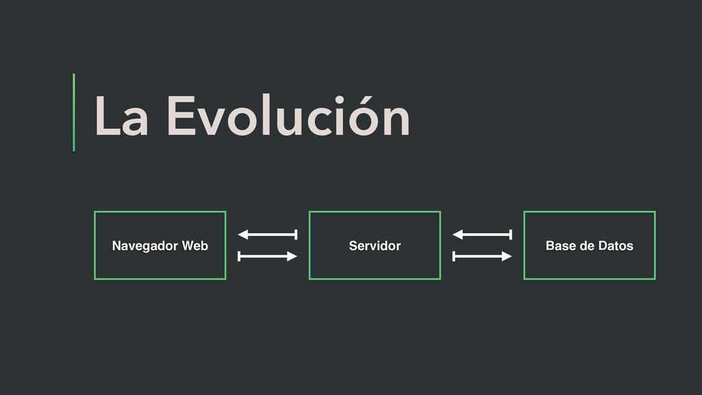 La Evolución Navegador Web Servidor Base de Dat...