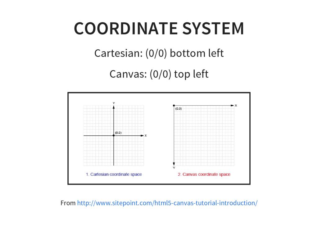 COORDINATE SYSTEM Cartesian: (0/0) bottom left ...
