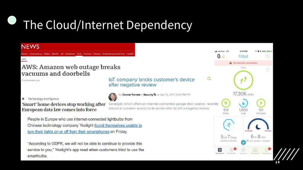 The Cloud/Internet Dependency 14