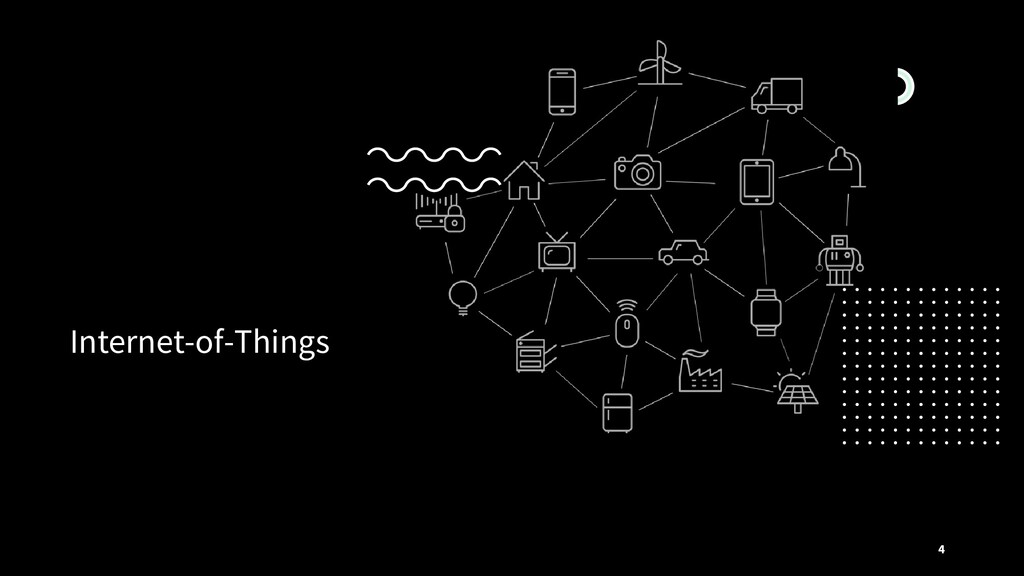 Internet-of-Things 4