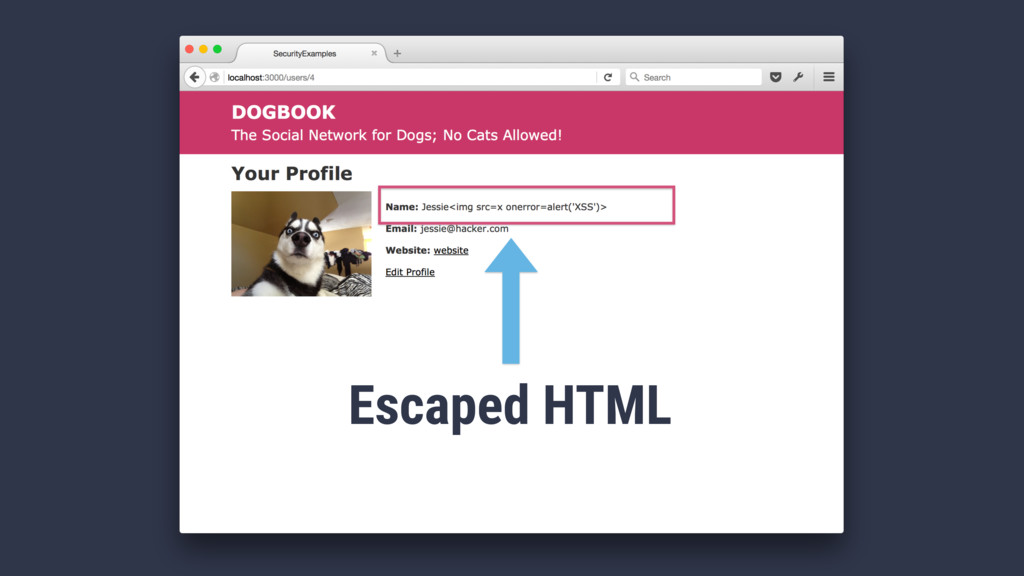 Escaped HTML