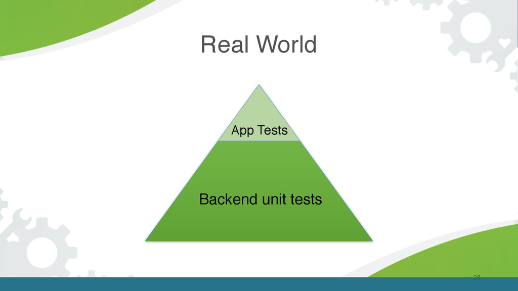 Real World 28 Backend unit tests App Tests