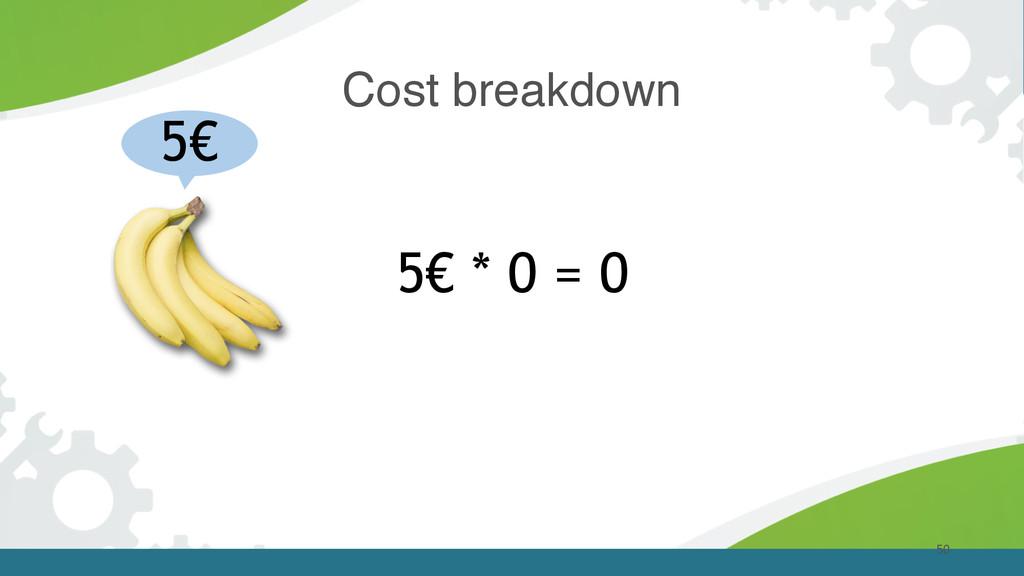 50 5€ * 0 = 0 5€ Cost breakdown