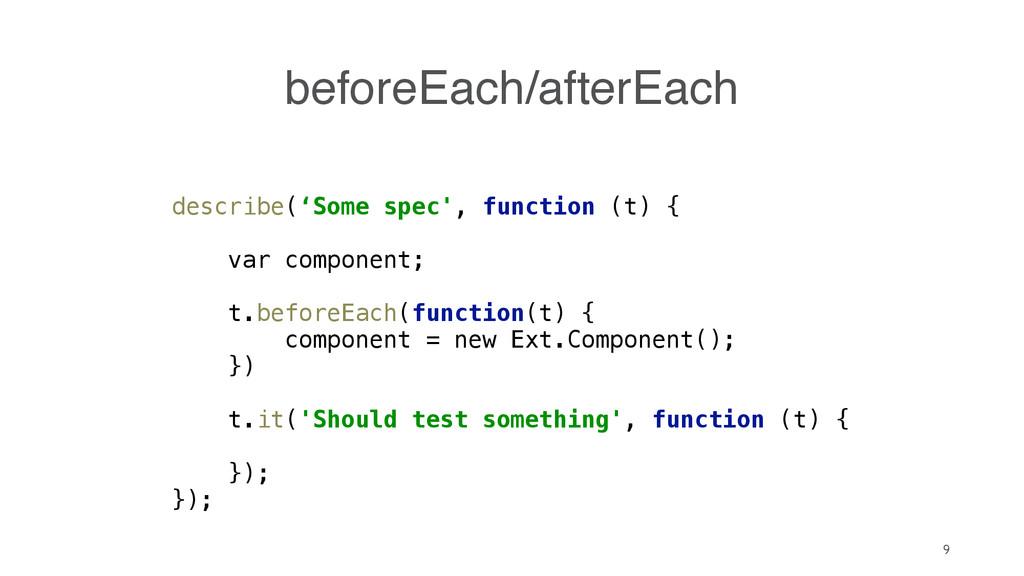 9 describe('Some spec', function (t) { var com...