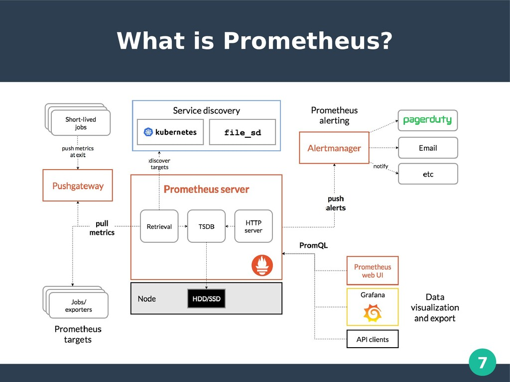 7 What is Prometheus?