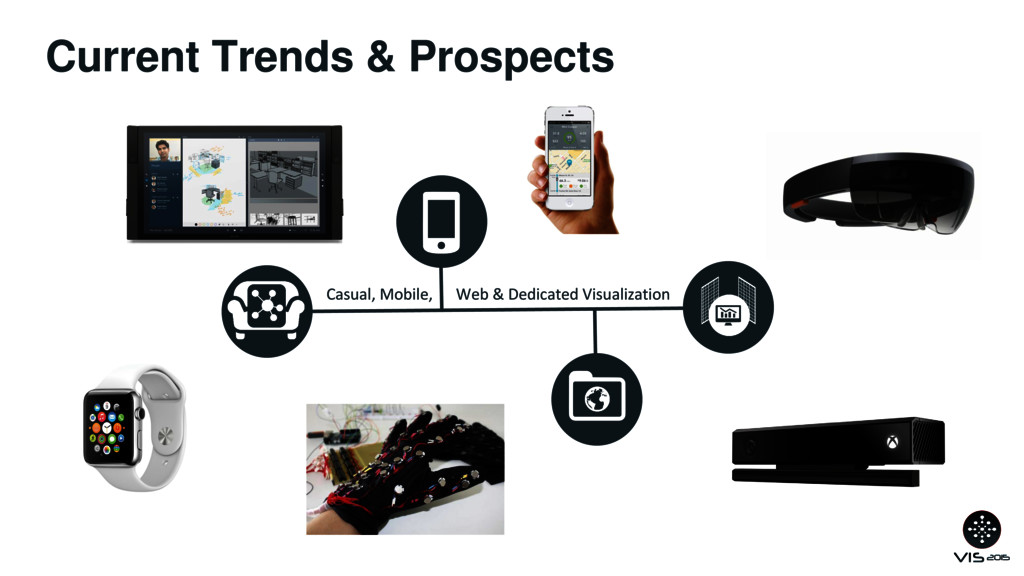 Current Trends & Prospects Casual, Mobile, Web ...