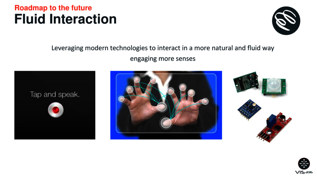 Fluid Interaction Roadmap to the future Leverag...