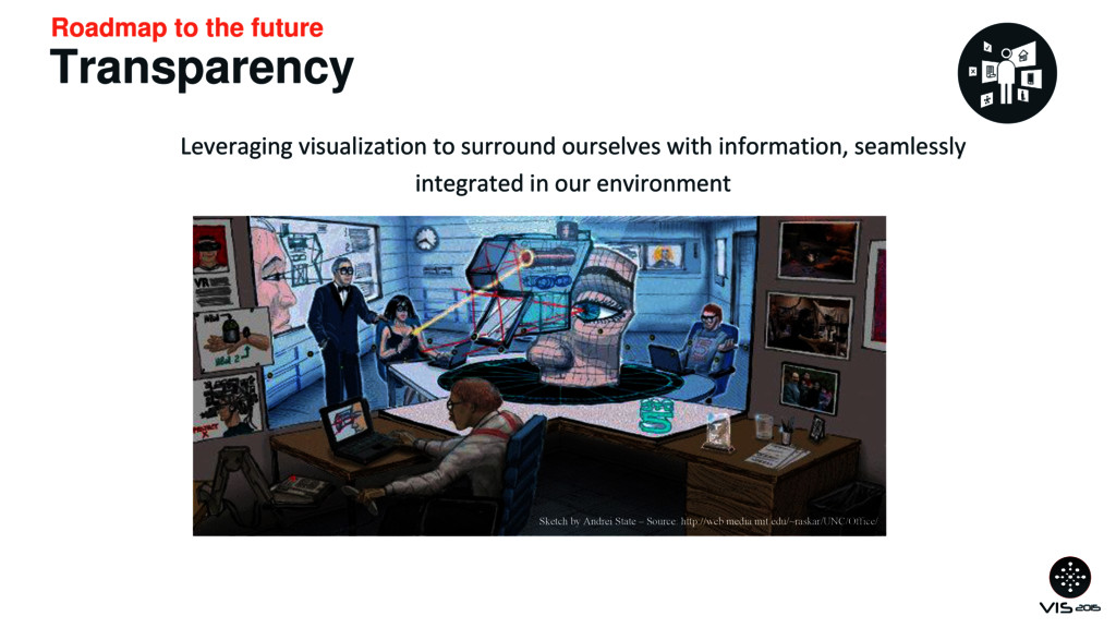 Transparency Roadmap to the future Leveraging v...