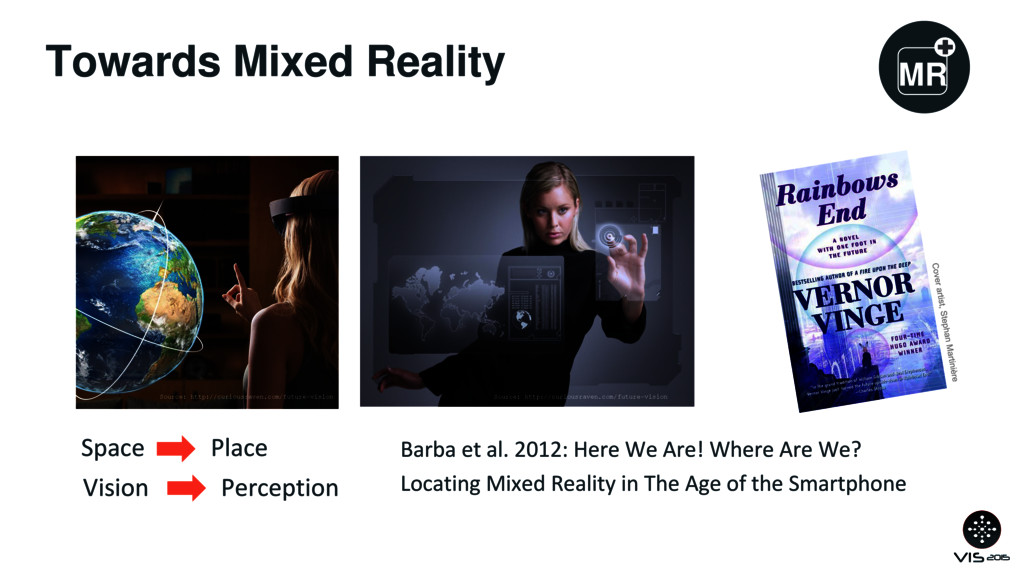 Towards Mixed Reality MR Source: http://curious...