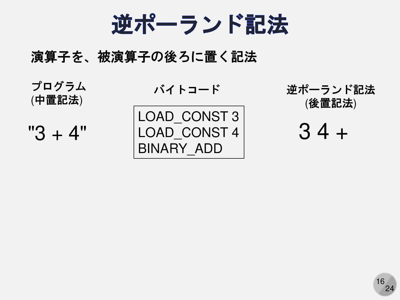 16 プログラム 抽象構文木 Abstract Syntax Tree, AST アセンブリ言...