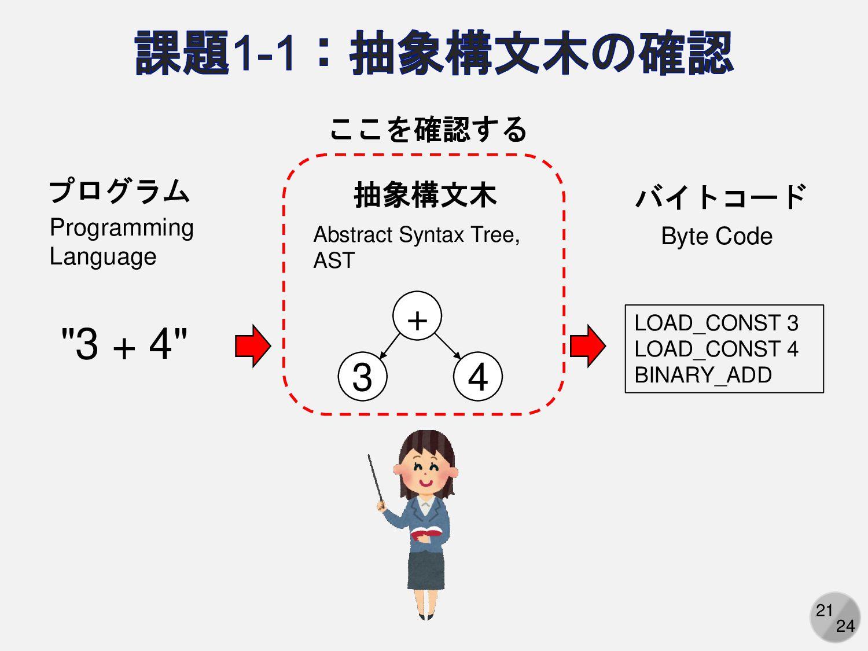 21 LOAD_CONST 3 3 push LOAD_CONST 4 4 push 3 3 ...