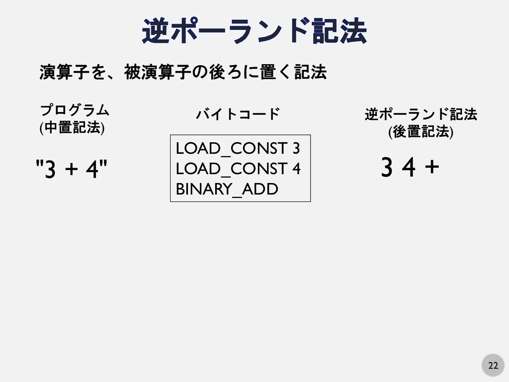 "22 ""3 + 4"" LOAD_CONST 3 LOAD_CONST 4 BINARY_ADD..."