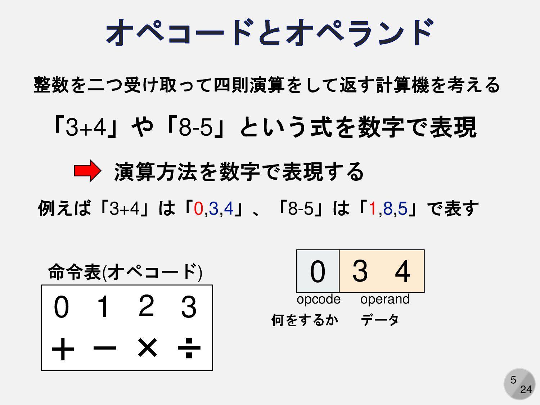 5 u, s, v = linalg.svd(a) x x =   † Σ ur = u[:,...