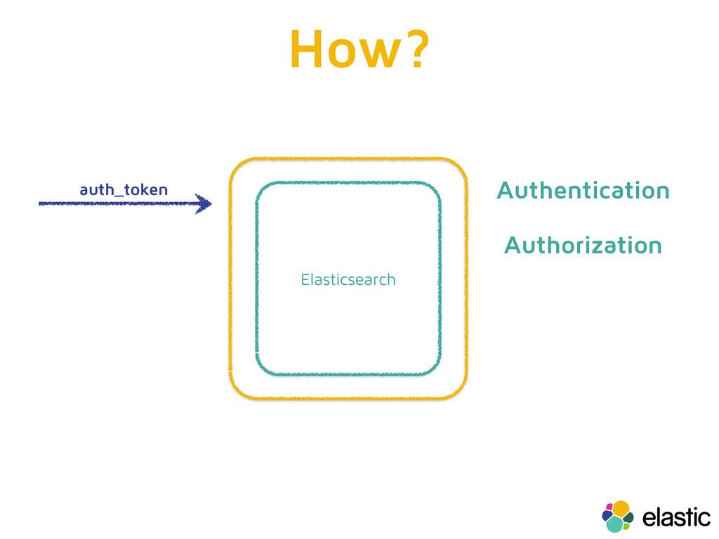 How? Elasticsearch Elasticsearch auth_token Aut...