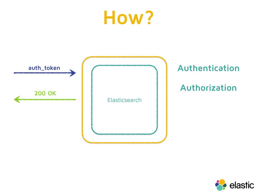 How? Elasticsearch Elasticsearch auth_token 200...