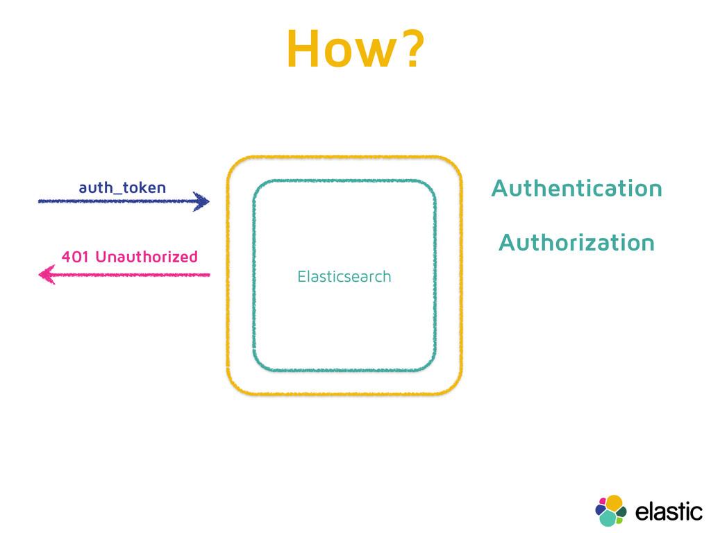 How? Elasticsearch Elasticsearch auth_token 401...