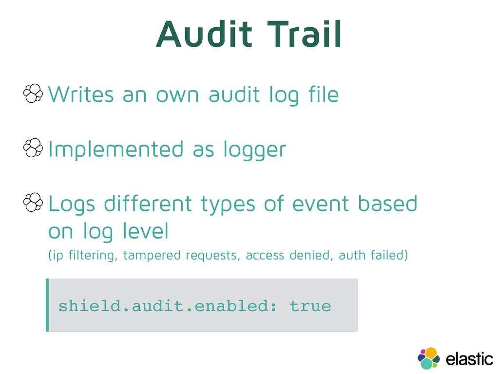 Audit Trail Writes an own audit log file Implem...