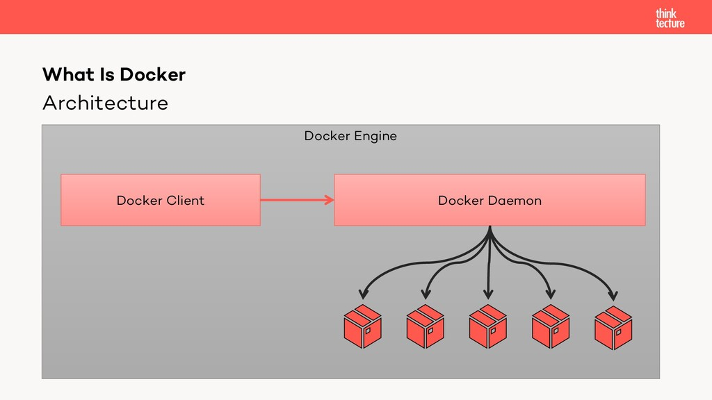 Architecture What Is Docker Docker Engine Docke...
