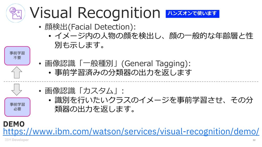32 Visual Recognition • 顔検出(Facial Detection): ...