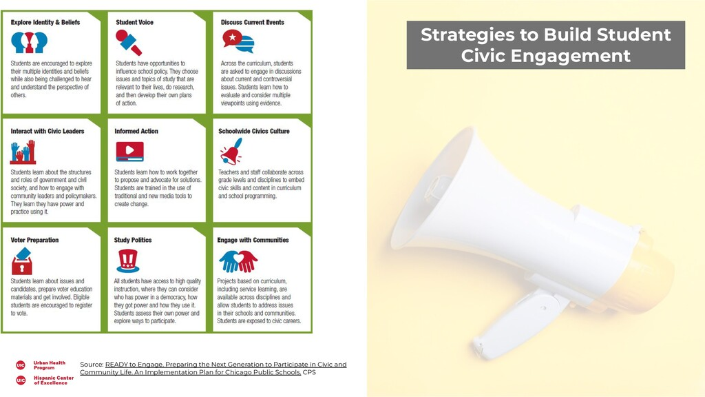 Strategies to Build Student Civic Engagement So...