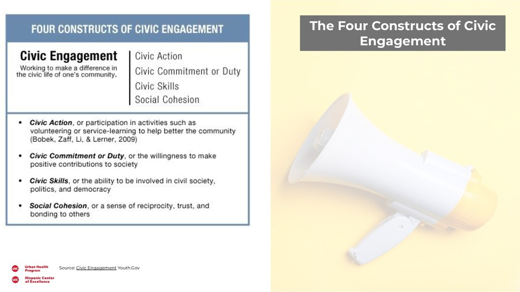 The Four Constructs of Civic Engagement Source:...