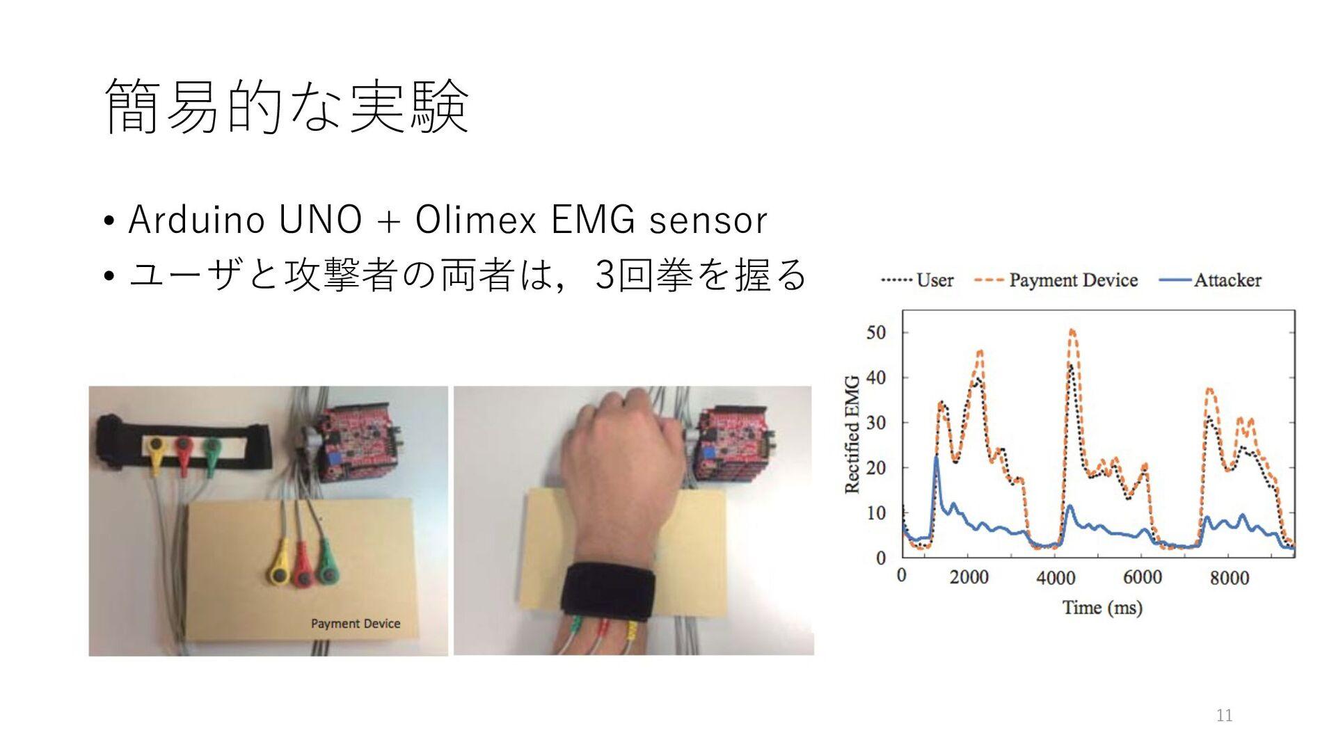 簡易的な実験 • Arduino UNO + Olimex EMG sensor • ユーザと...