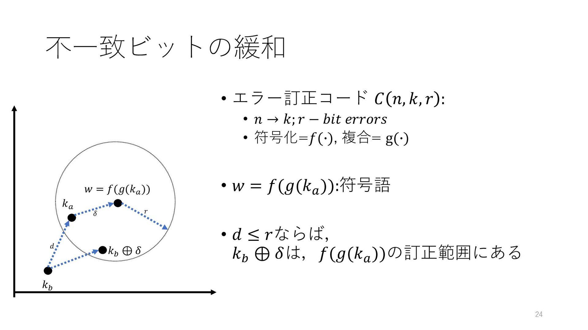 不⼀致ビットの緩和 • エラー訂正コード  , ,  : •  → ;  −   • 符号化=...