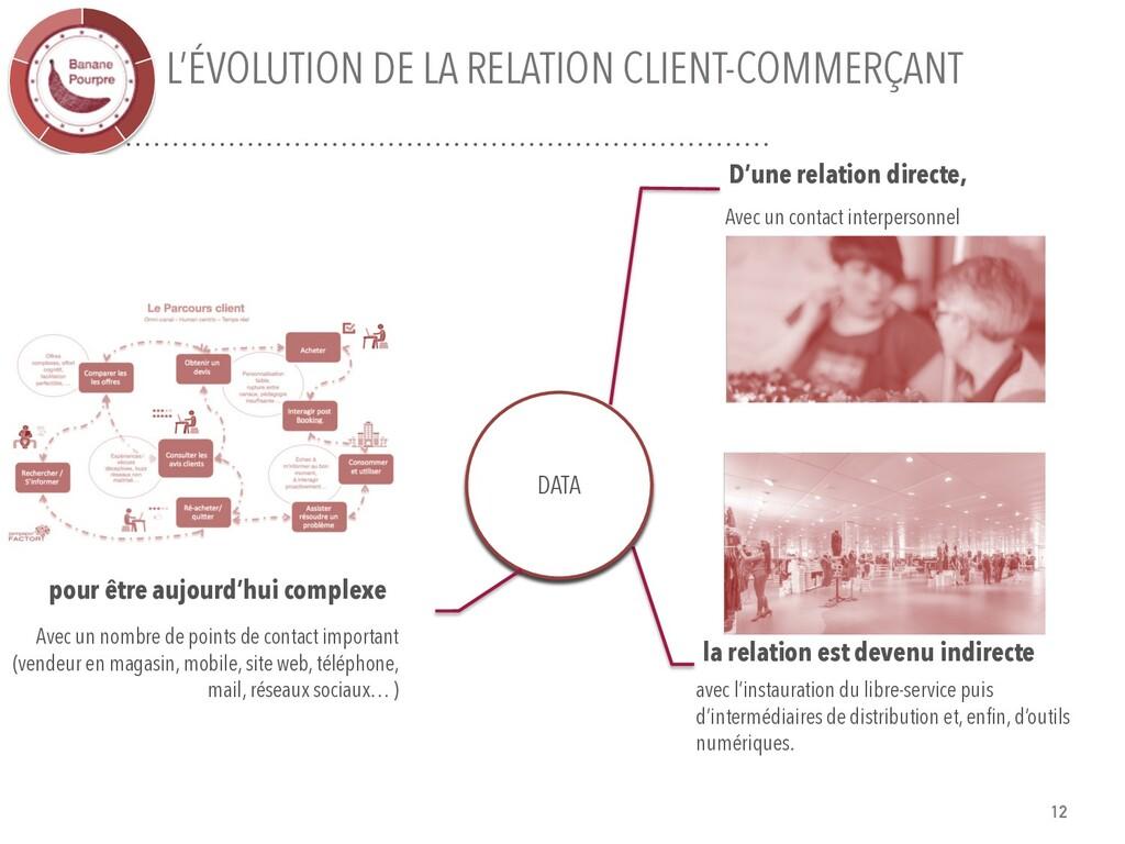 L'ÉVOLUTION DE LA RELATION CLIENT-COMMERÇANT D'...