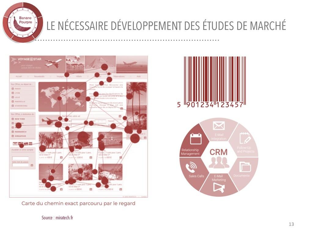 LE NÉCESSAIRE DÉVELOPPEMENT DES ÉTUDES DE MARCH...